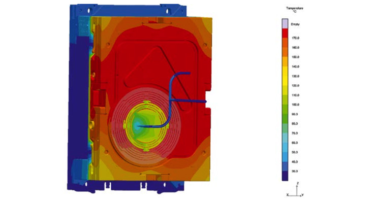 Mastering the Challenges in LSR Molding